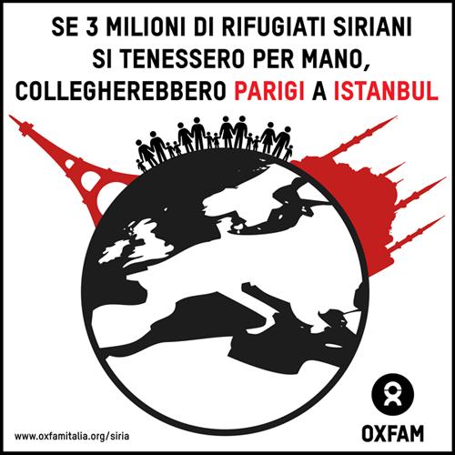 Infografica - Rifugiati Siriani